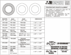 Torque-Converter Bearing, Use With Race TRA-1828 Or TRB-1828 Subaru